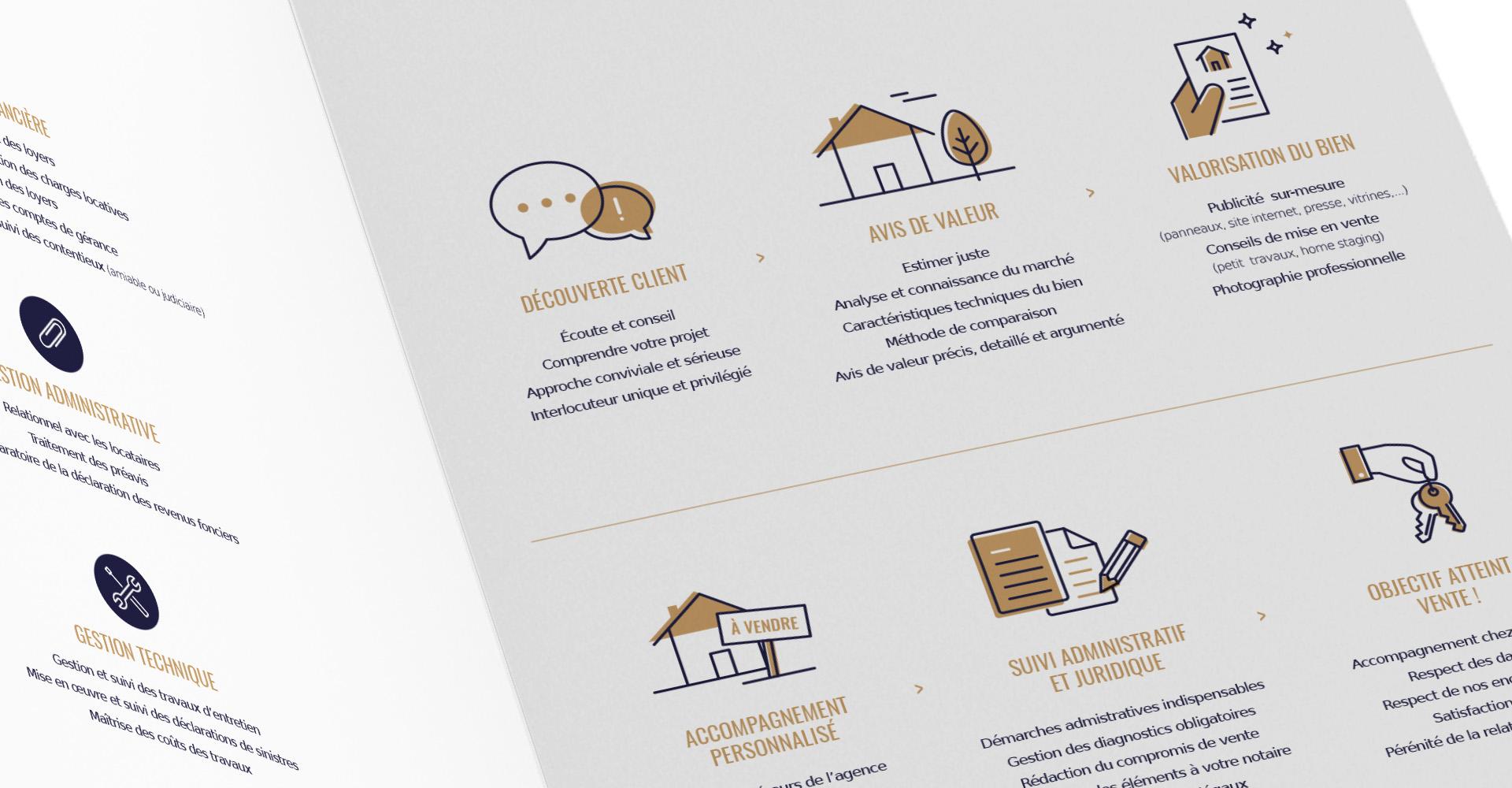 pictogrammes activités agir immobilier